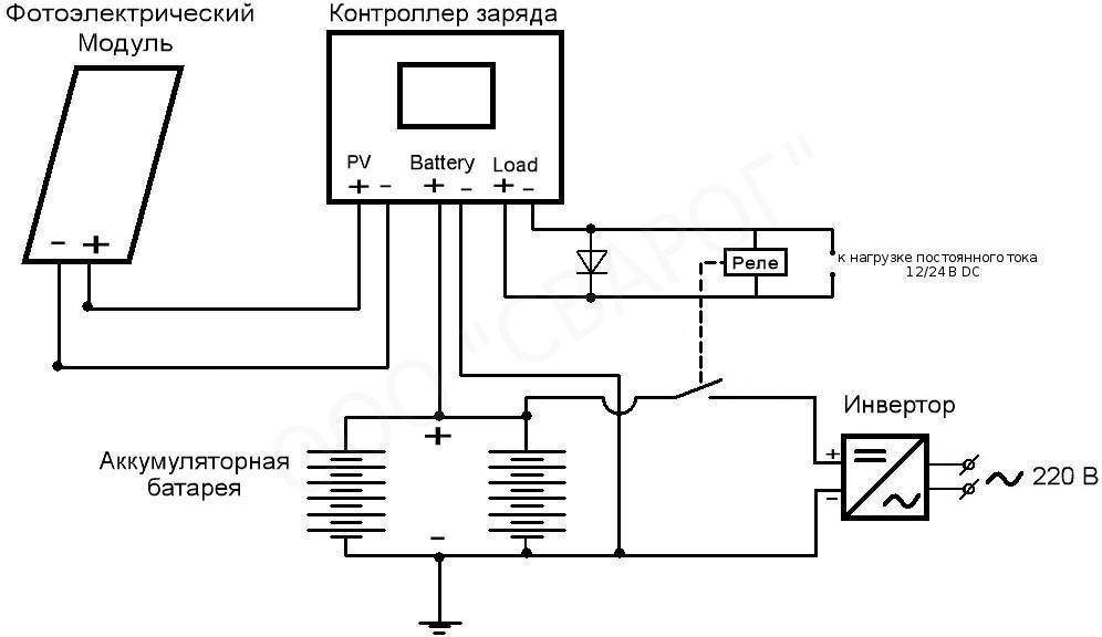 solar__controller2